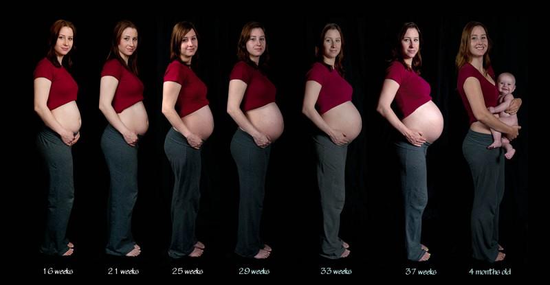 prírastkom objemu bruška v tehotenstve